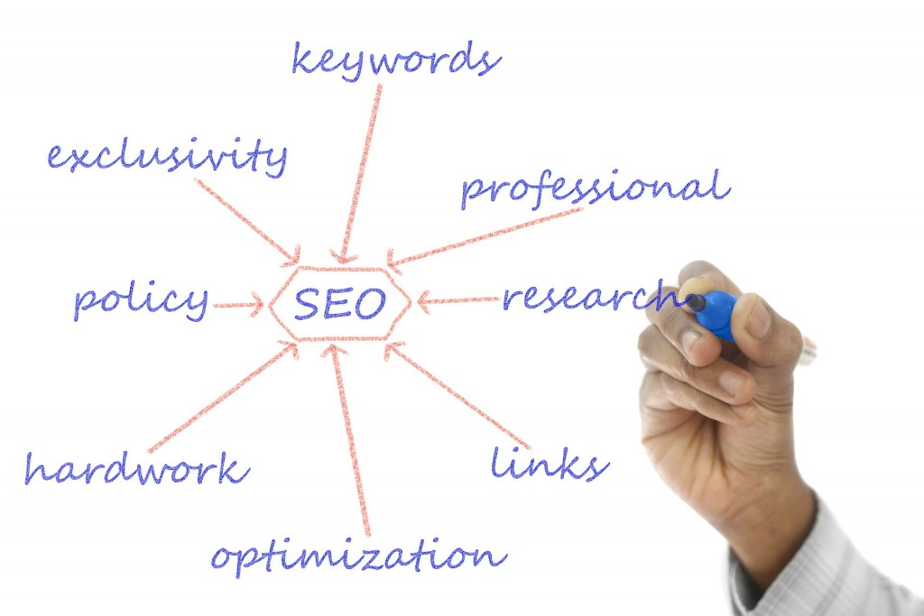 seo optimization digital srategy